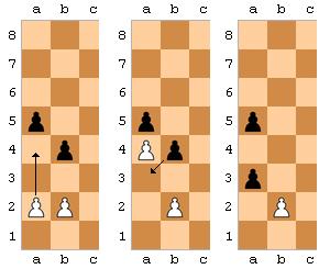 ajedrez_captura_al_paso_del_peon